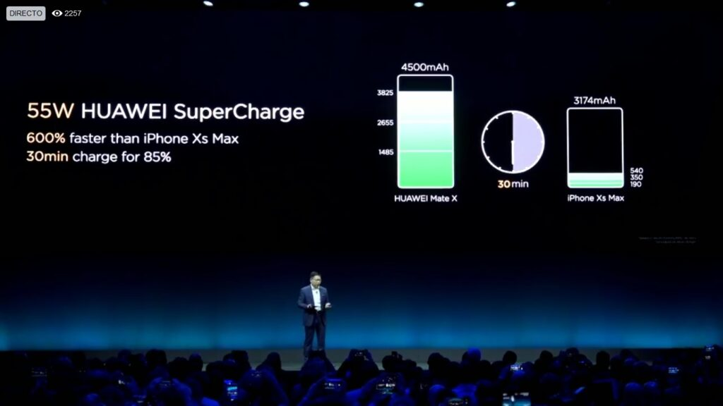 Huawei mate x battery 55w